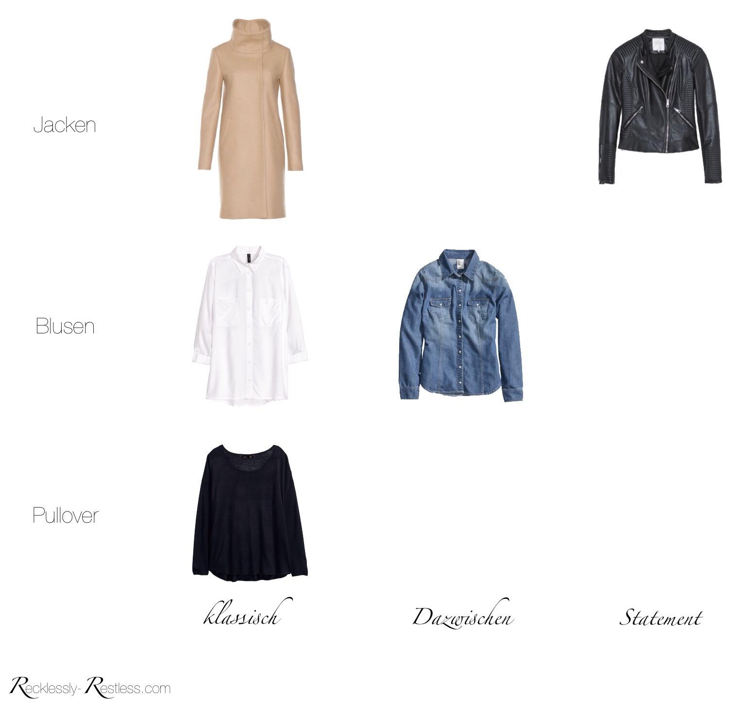 Lücken im Kleiderschrank erkennen - Wie du deine Garderobe ...